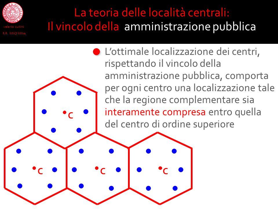 valerio cutini a.a. 2013-2014 La teoria delle località centrali: Il vincolo della amministrazione pubblica L'ottimale localizzazione dei centri, rispe