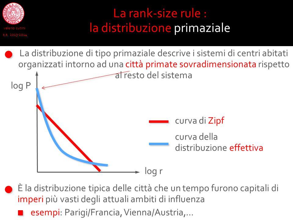 valerio cutini a.a. 2013-2014 La rank-size rule : la distribuzione primaziale La distribuzione di tipo primaziale descrive i sistemi di centri abitati