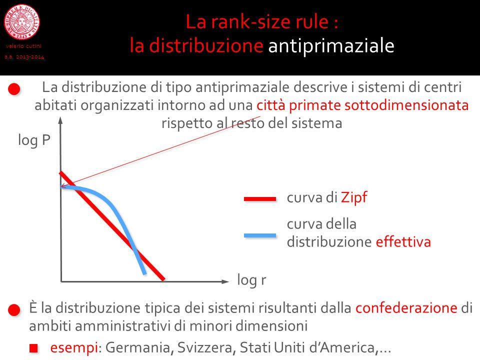 valerio cutini a.a. 2013-2014 La rank-size rule : la distribuzione antiprimaziale La distribuzione di tipo antiprimaziale descrive i sistemi di centri