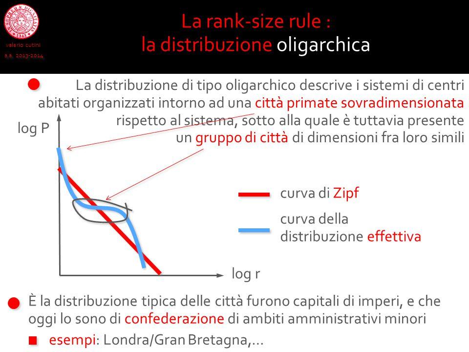 valerio cutini a.a. 2013-2014 La rank-size rule : la distribuzione oligarchica La distribuzione di tipo oligarchico descrive i sistemi di centri abita
