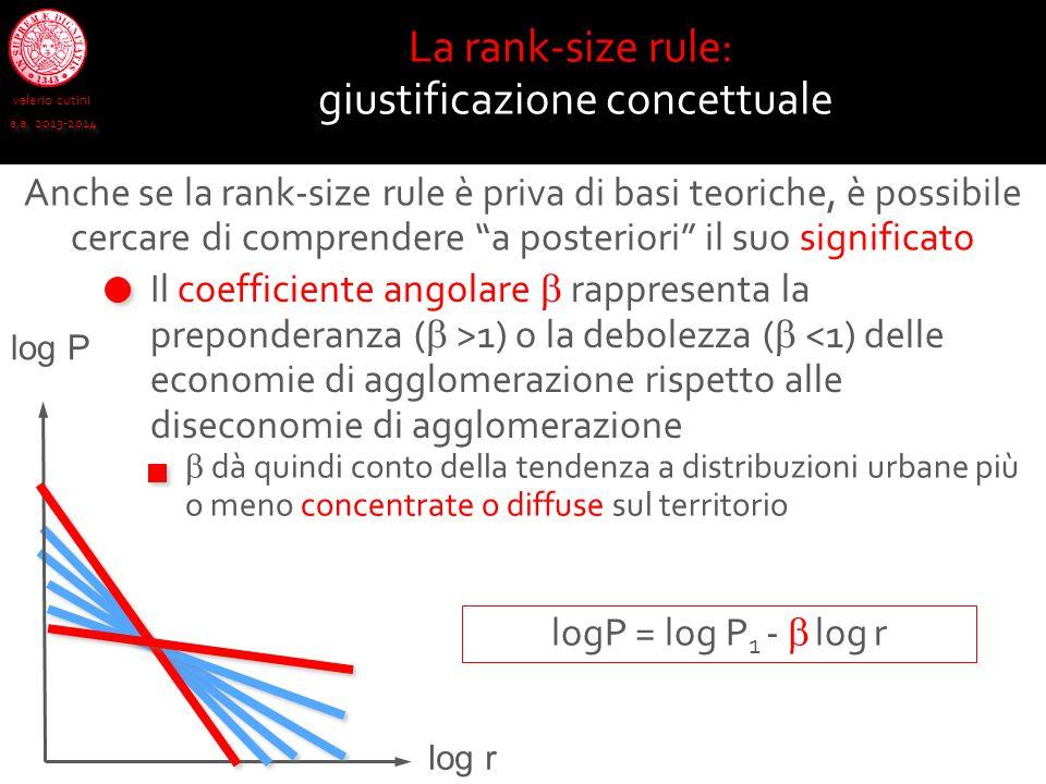 valerio cutini a.a. 2013-2014 La rank-size rule: giustificazione concettuale Il coefficiente angolare  rappresenta la preponderanza (  >1) o la debo