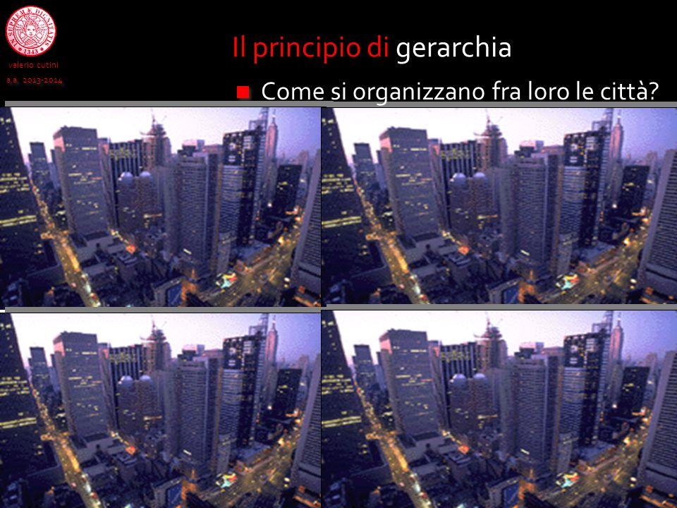 valerio cutini a.a. 2013-2014 Il principio di gerarchia Come si organizzano fra loro le città?