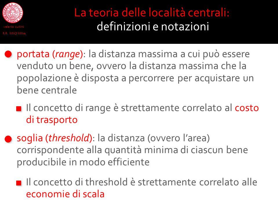 valerio cutini a.a. 2013-2014 La teoria delle località centrali: definizioni e notazioni portata (range): la distanza massima a cui può essere venduto