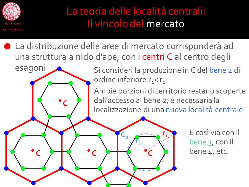 valerio cutini a.a. 2013-2014 La teoria delle località centrali: Il vincolo del mercato Si consideri una località centrale C che produce un bene 1 di