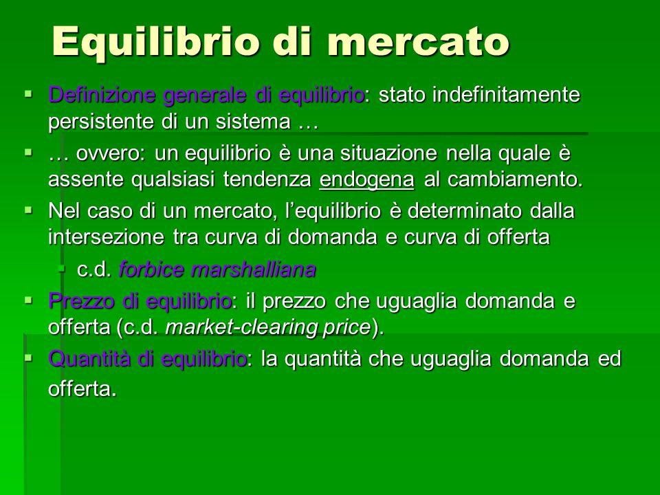 Equilibrio di mercato  Definizione generale di equilibrio: stato indefinitamente persistente di un sistema …  … ovvero: un equilibrio è una situazio