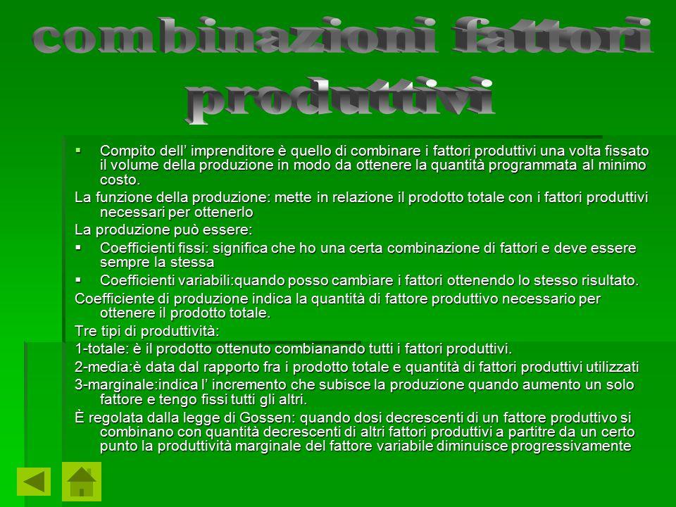  Compito dell' imprenditore è quello di combinare i fattori produttivi una volta fissato il volume della produzione in modo da ottenere la quantità p