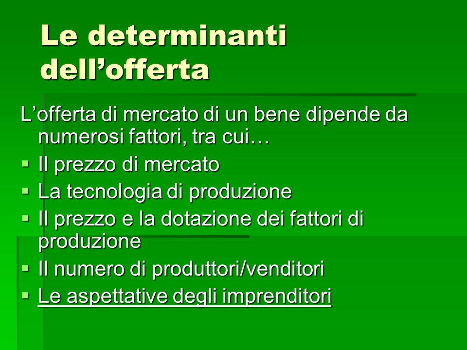 Le determinanti dell'offerta L'offerta di mercato di un bene dipende da numerosi fattori, tra cui…  Il prezzo di mercato  La tecnologia di produzion