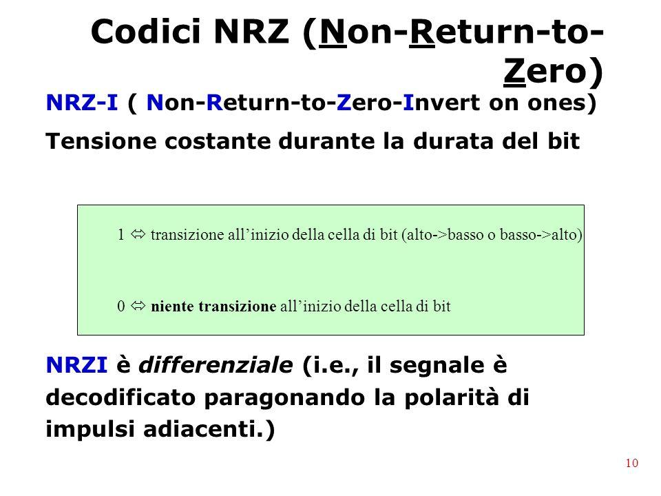 Codici NRZ (Non-Return-to- Zero) NRZ-I ( Non-Return-to-Zero-Invert on ones) Tensione costante durante la durata del bit NRZI è differenziale (i.e., il segnale è decodificato paragonando la polarità di impulsi adiacenti.) 10 1  transizione all'inizio della cella di bit (alto->basso o basso->alto) 0  niente transizione all'inizio della cella di bit