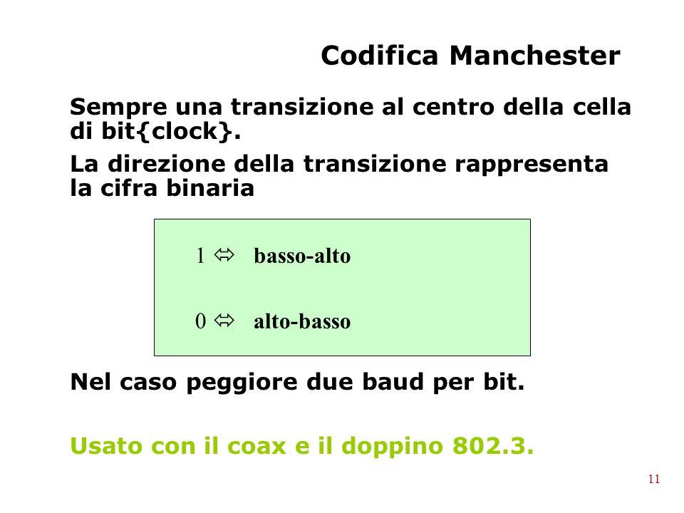 Codifica Manchester Sempre una transizione al centro della cella di bit{clock}. La direzione della transizione rappresenta la cifra binaria Nel caso p