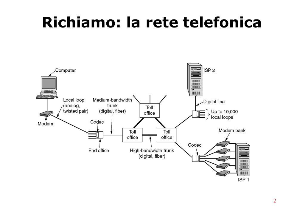 Richiamo: la rete telefonica 2