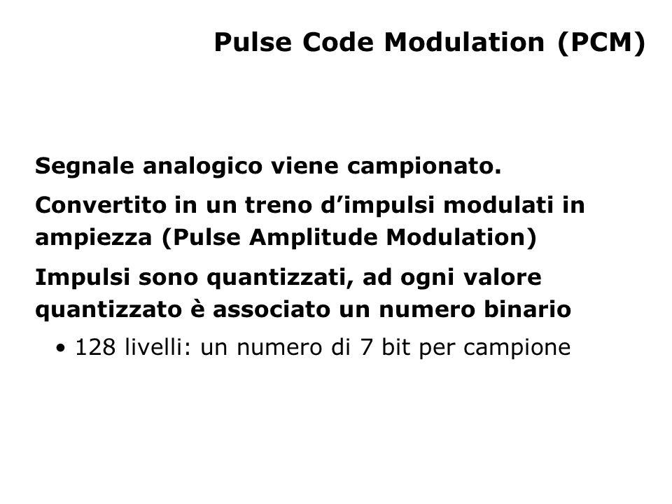 Pulse Code Modulation (PCM) Segnale analogico viene campionato. Convertito in un treno d'impulsi modulati in ampiezza (Pulse Amplitude Modulation) Imp