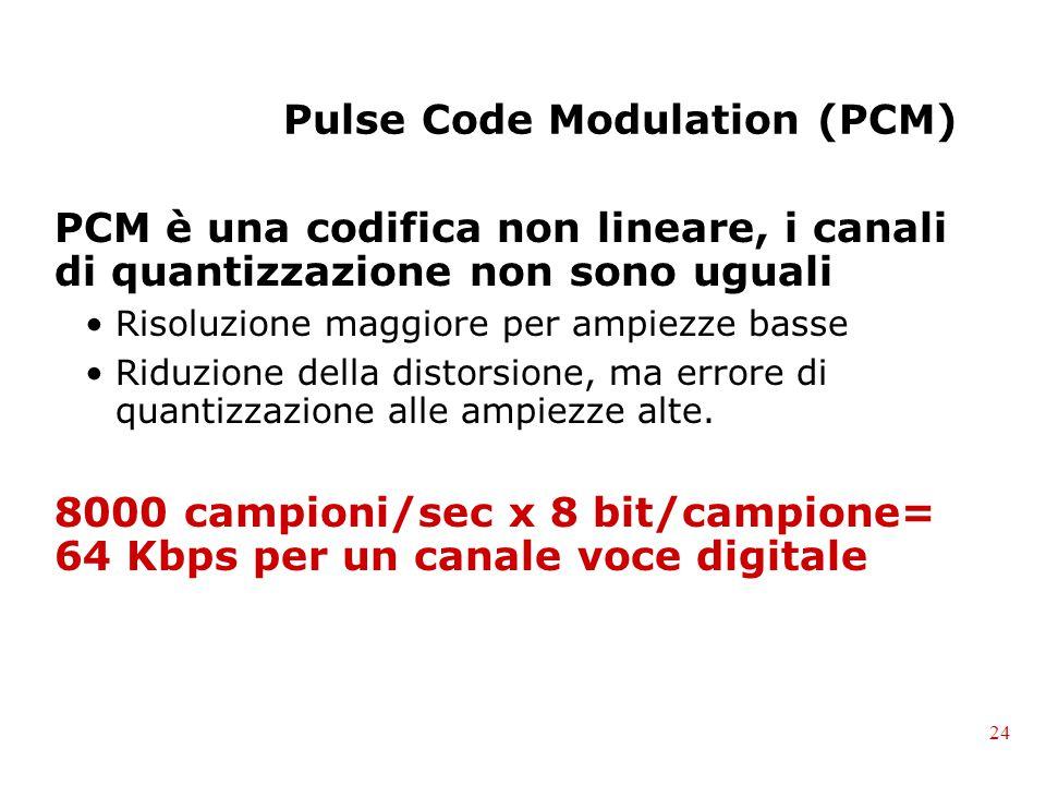 Pulse Code Modulation (PCM) PCM è una codifica non lineare, i canali di quantizzazione non sono uguali Risoluzione maggiore per ampiezze basse Riduzione della distorsione, ma errore di quantizzazione alle ampiezze alte.