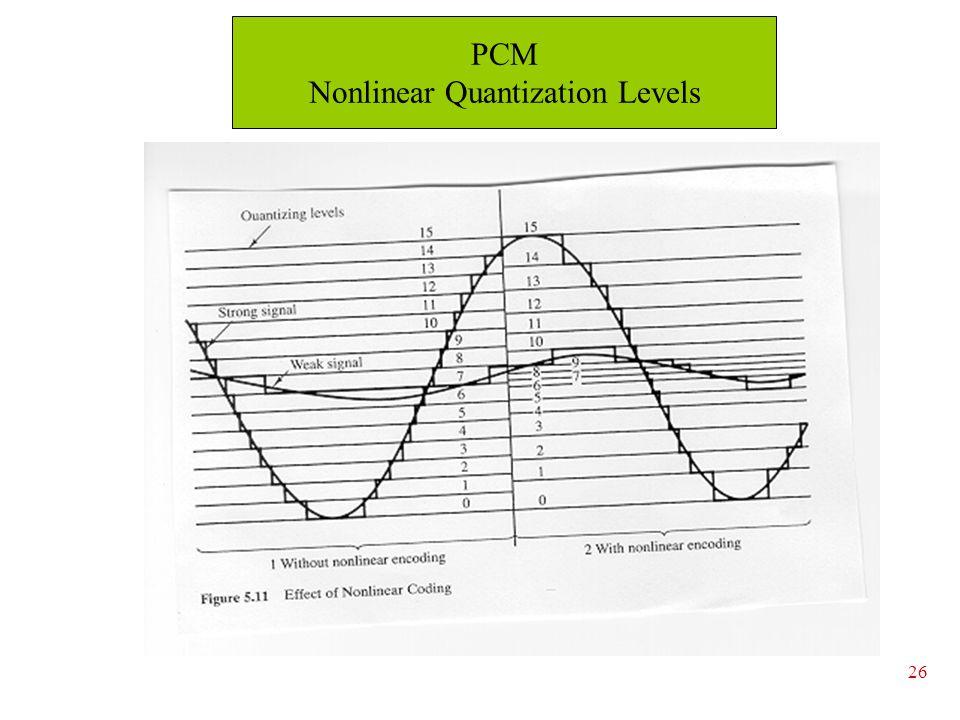 26 PCM Nonlinear Quantization Levels
