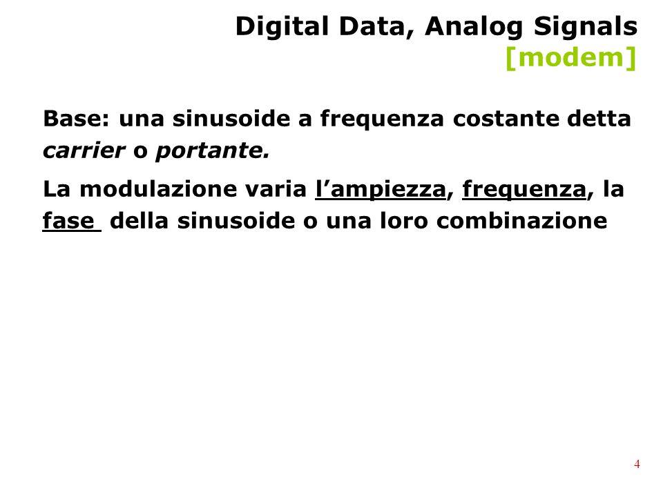 Digital Data, Analog Signals [modem] Base: una sinusoide a frequenza costante detta carrier o portante.