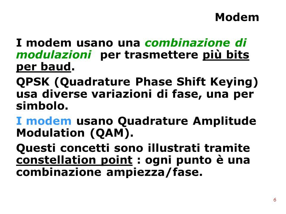 Modem I modem usano una combinazione di modulazioni per trasmettere più bits per baud. QPSK (Quadrature Phase Shift Keying) usa diverse variazioni di