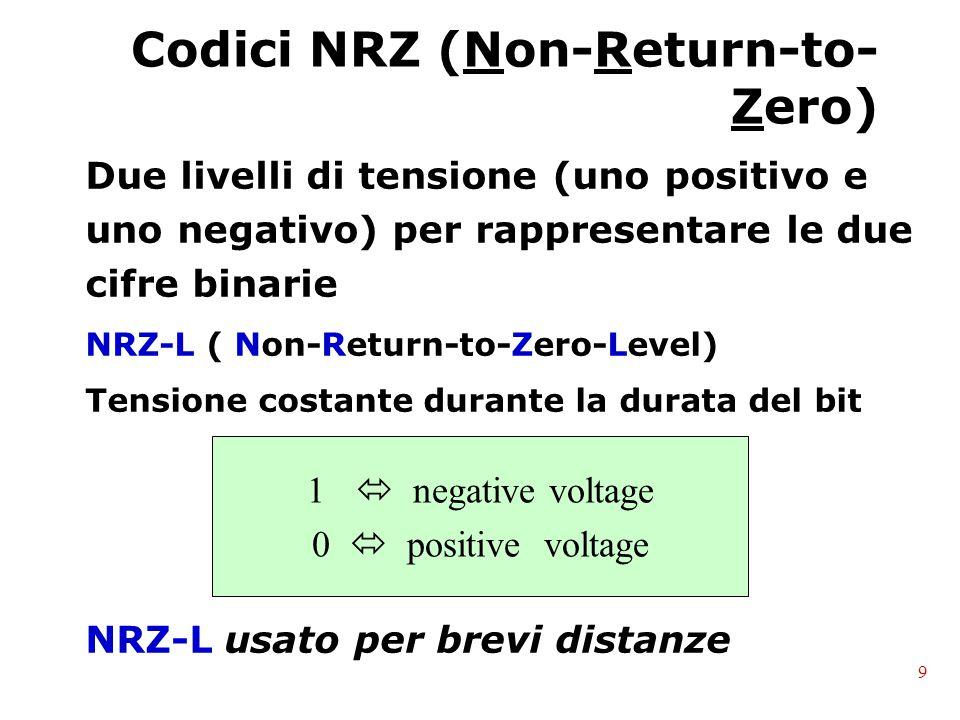 Codici NRZ (Non-Return-to- Zero) Due livelli di tensione (uno positivo e uno negativo) per rappresentare le due cifre binarie NRZ-L ( Non-Return-to-Zero-Level) Tensione costante durante la durata del bit NRZ-L usato per brevi distanze 9 1  negative voltage 0  positive voltage
