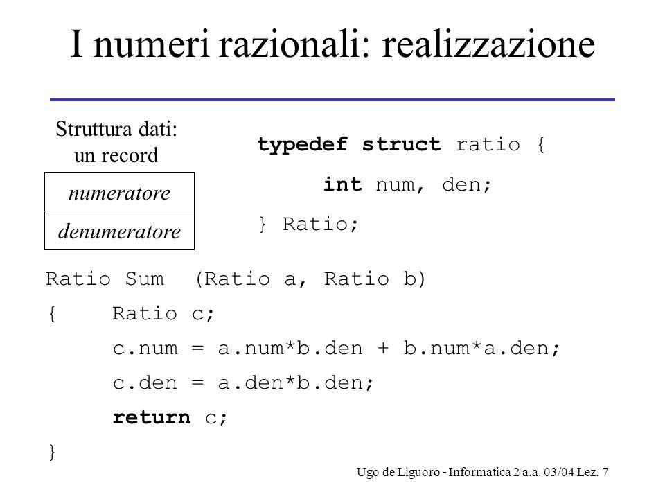 Ugo de'Liguoro - Informatica 2 a.a. 03/04 Lez. 7 I numeri razionali: realizzazione numeratore denumeratore Struttura dati: un record typedef struct ra