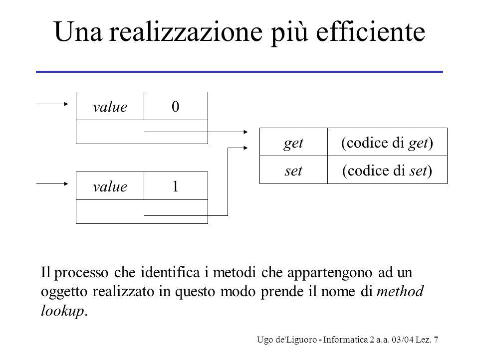Ugo de'Liguoro - Informatica 2 a.a. 03/04 Lez. 7 Una realizzazione più efficiente value0 1 get(codice di get) set(codice di set) Il processo che ident