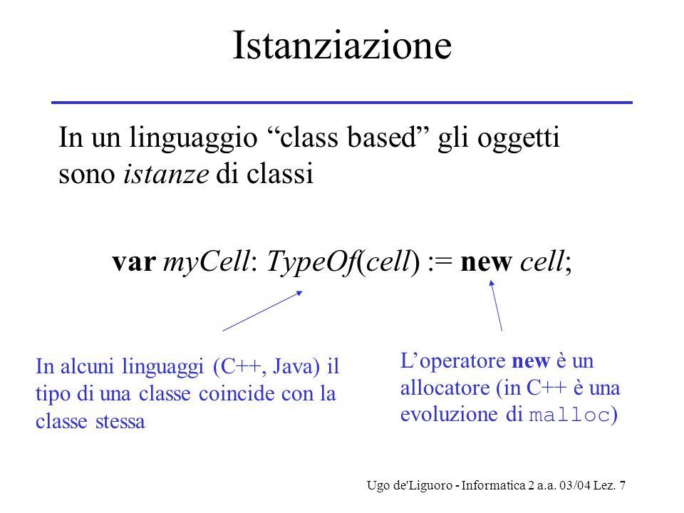 """Ugo de'Liguoro - Informatica 2 a.a. 03/04 Lez. 7 Istanziazione In un linguaggio """"class based"""" gli oggetti sono istanze di classi var myCell: TypeOf(ce"""