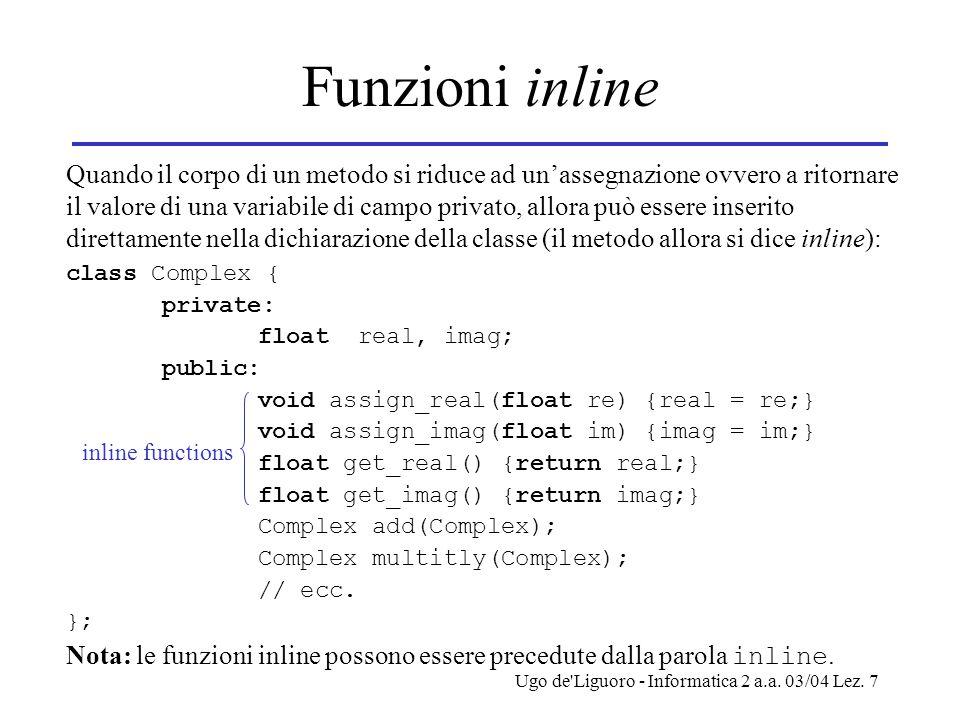 Ugo de'Liguoro - Informatica 2 a.a. 03/04 Lez. 7 Funzioni inline Quando il corpo di un metodo si riduce ad un'assegnazione ovvero a ritornare il valor