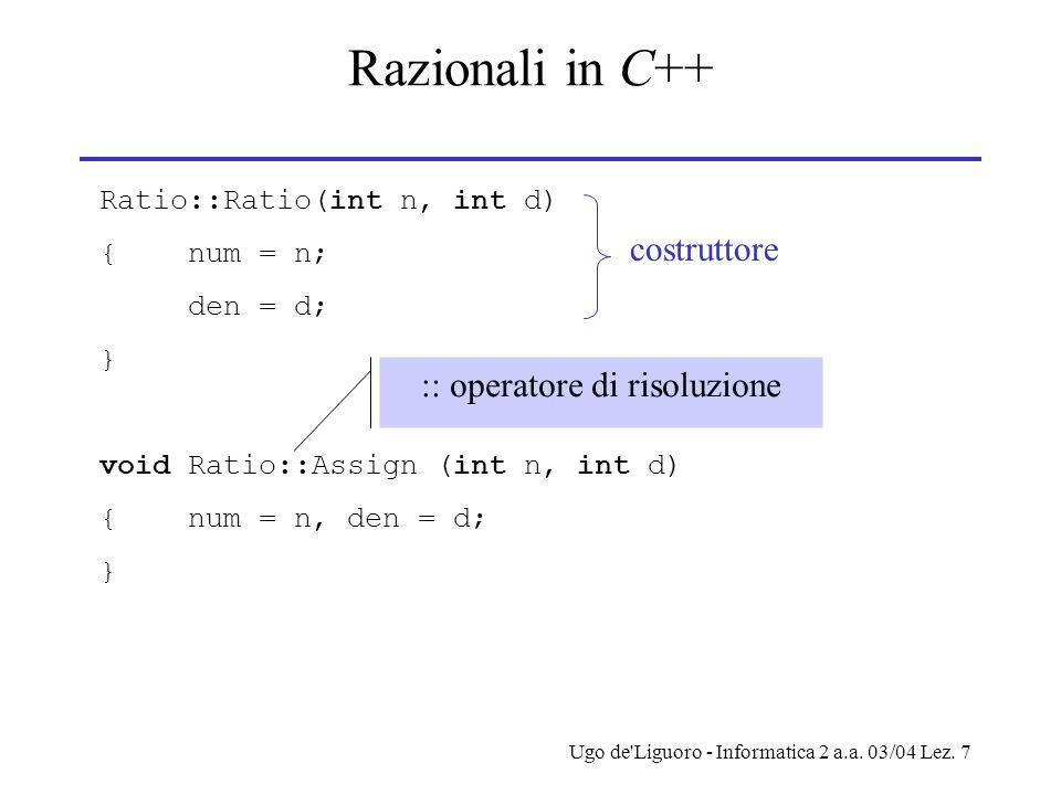 Ugo de'Liguoro - Informatica 2 a.a. 03/04 Lez. 7 Razionali in C++ Ratio::Ratio(int n, int d) { num = n; den = d; } void Ratio::Assign (int n, int d) {