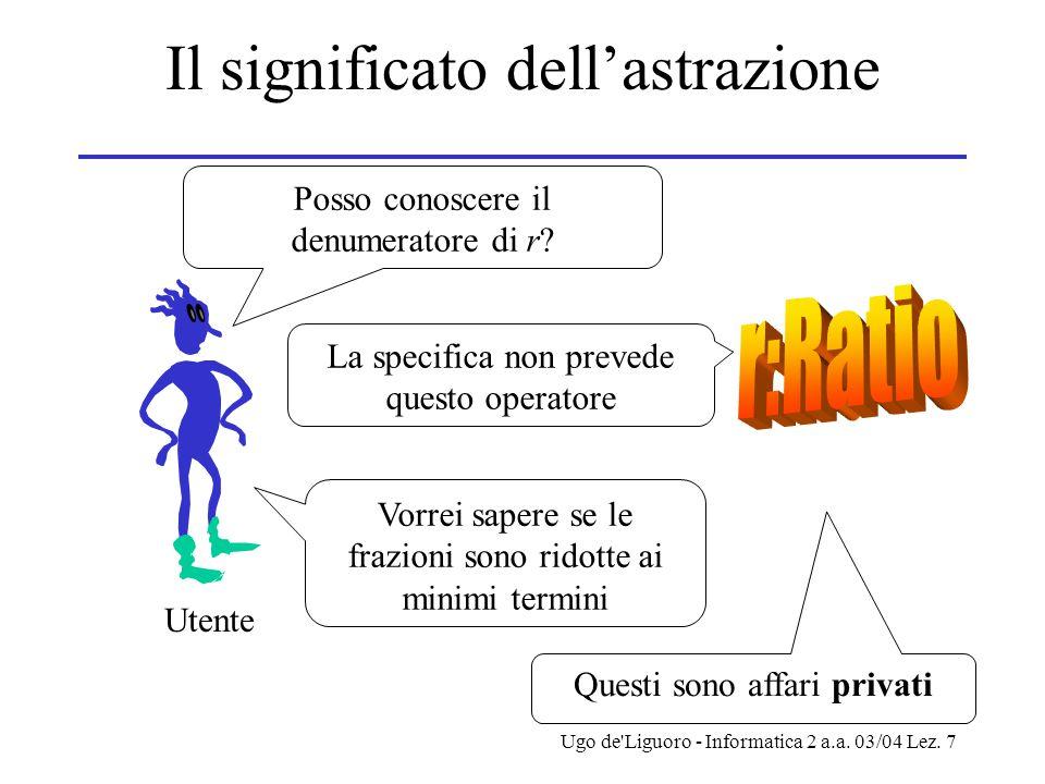 Ugo de'Liguoro - Informatica 2 a.a. 03/04 Lez. 7 Il significato dell'astrazione Vorrei sapere se le frazioni sono ridotte ai minimi termini Questi son