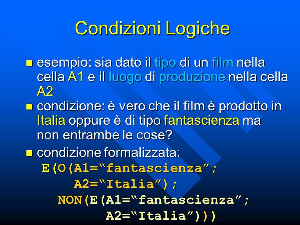 esempio: sia dato il tipo di un film nella cella A1 e il luogo di produzione nella cella A2 esempio: sia dato il tipo di un film nella cella A1 e il luogo di produzione nella cella A2 condizione formalizzata: condizione formalizzata: E(O(A1= fantascienza ; E(O(A1= fantascienza ; A2= Italia ); A2= Italia ); NON(E(A1= fantascienza ; NON(E(A1= fantascienza ; A2= Italia ))) A2= Italia ))) condizione: è vero che il film è prodotto in Italia oppure è di tipo fantascienza ma non entrambe le cose.