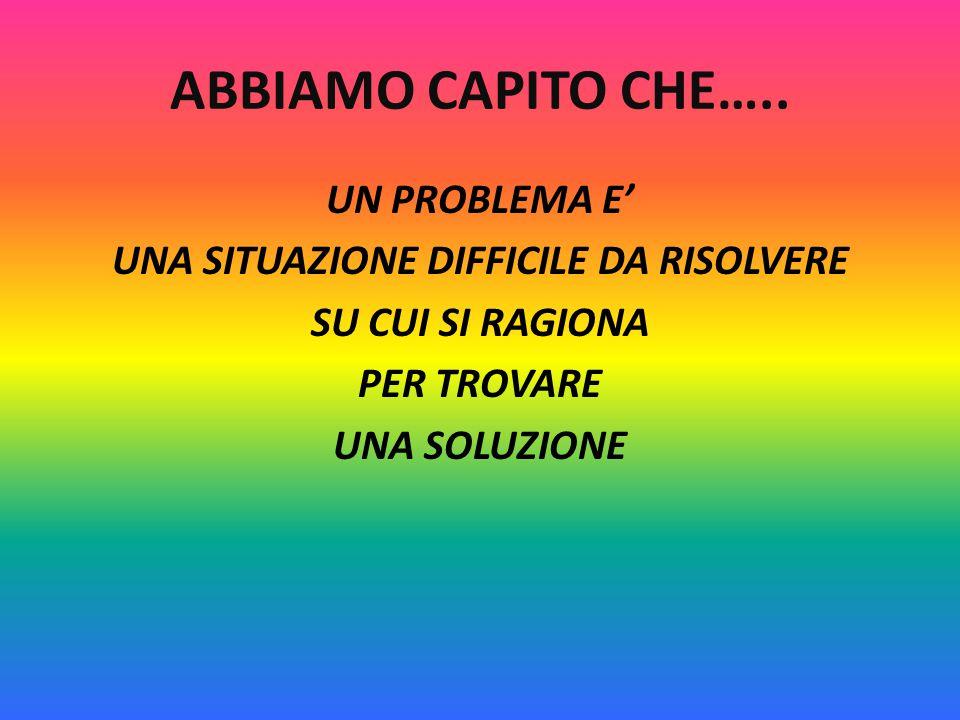 ABBIAMO CAPITO CHE….. UN PROBLEMA E' UNA SITUAZIONE DIFFICILE DA RISOLVERE SU CUI SI RAGIONA PER TROVARE UNA SOLUZIONE