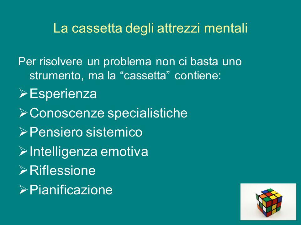 La cassetta degli attrezzi mentali Per risolvere un problema non ci basta uno strumento, ma la cassetta contiene:  Esperienza  Conoscenze specialistiche  Pensiero sistemico  Intelligenza emotiva  Riflessione  Pianificazione