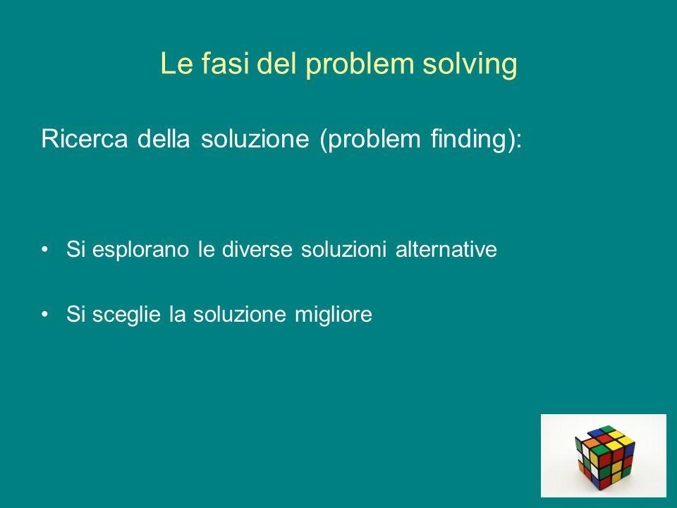 Le fasi del problem solving Attuazione della soluzione (problem solving): Si realizza la nuova soluzione Si valuta l'efficacia (soluzione del problema) e l'efficienza (tempo e sforzi impiegati)