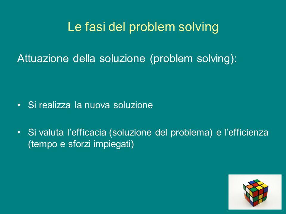 Le fasi del problem solving Attuazione della soluzione (problem solving): Si realizza la nuova soluzione Si valuta l'efficacia (soluzione del problema