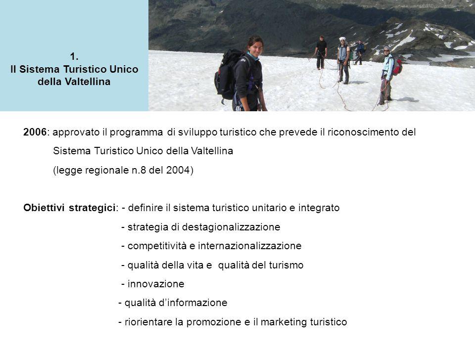 1. Il Sistema Turistico Unico della Valtellina 2006: approvato il programma di sviluppo turistico che prevede il riconoscimento del Sistema Turistico