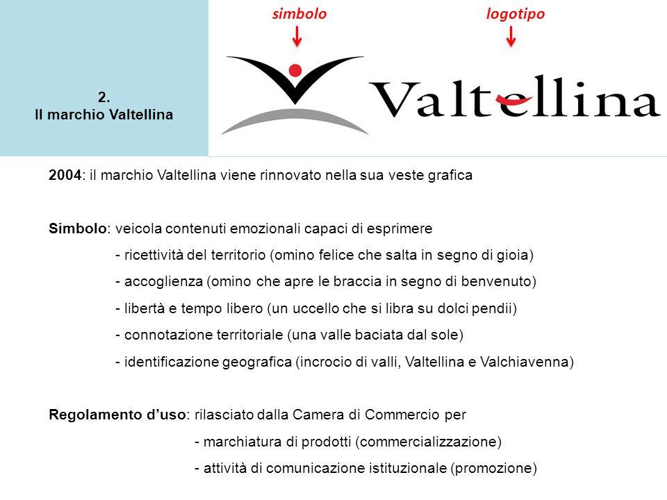 2. Il marchio Valtellina 2004: il marchio Valtellina viene rinnovato nella sua veste grafica Simbolo: veicola contenuti emozionali capaci di esprimere