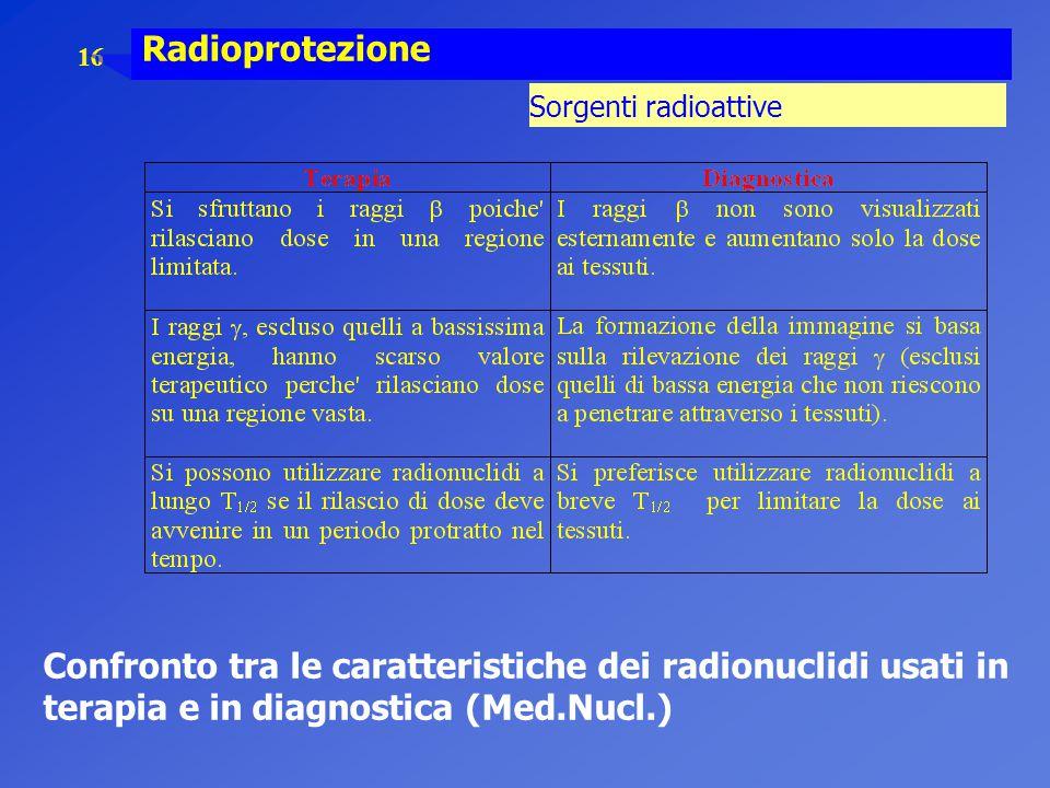 16 Radioprotezione Sorgenti radioattive Confronto tra le caratteristiche dei radionuclidi usati in terapia e in diagnostica (Med.Nucl.)