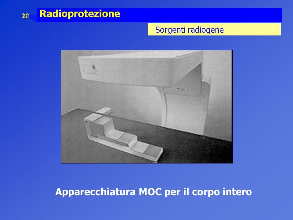 20 Radioprotezione Sorgenti radiogene Apparecchiatura MOC per il corpo intero