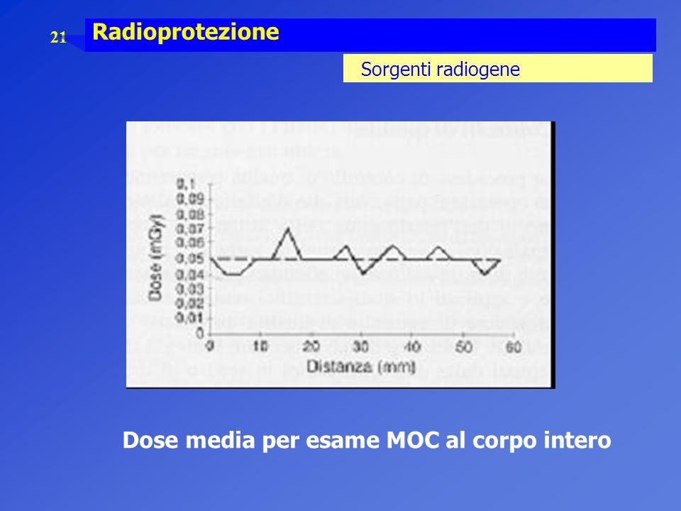 21 Radioprotezione Sorgenti radiogene Dose media per esame MOC al corpo intero