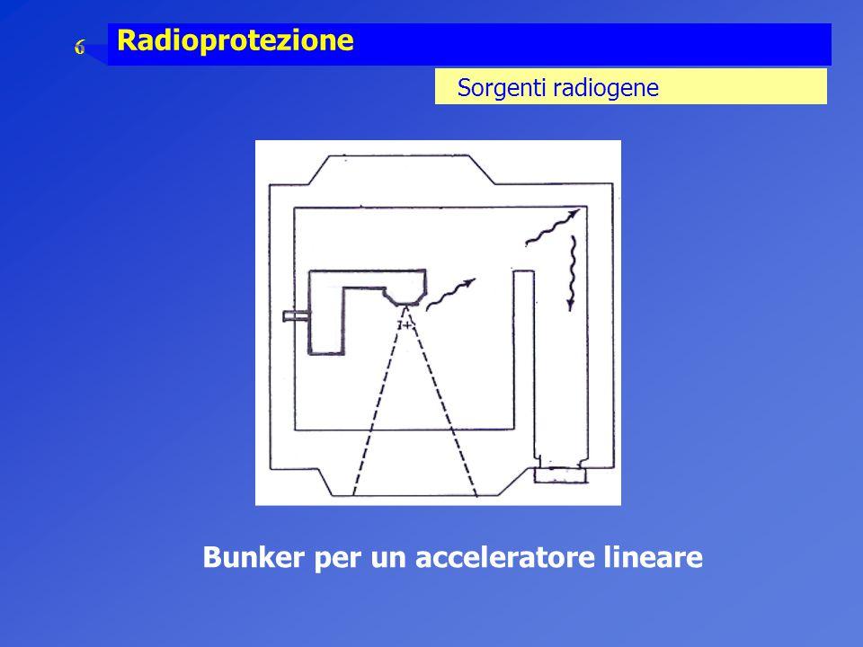 6 Radioprotezione Sorgenti radiogene Bunker per un acceleratore lineare