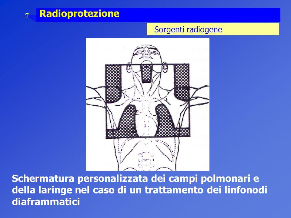 7 Radioprotezione Sorgenti radiogene Schermatura personalizzata dei campi polmonari e della laringe nel caso di un trattamento dei linfonodi diaframma