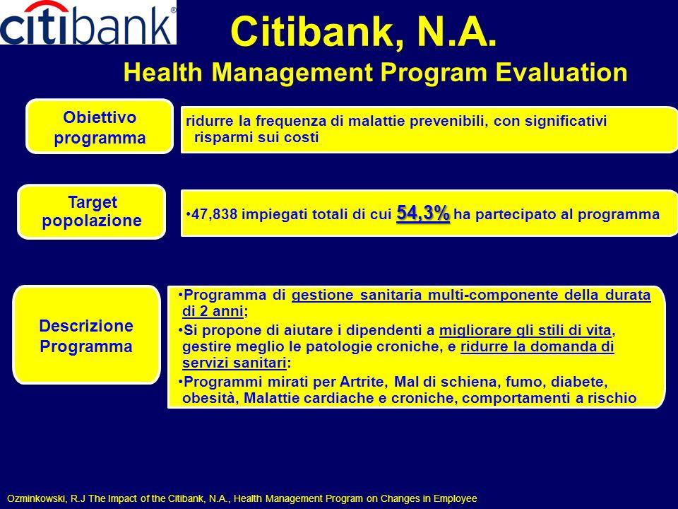 Citibank, N.A. Health Management Program Evaluation 54,3%47,838 impiegati totali di cui 54,3% ha partecipato al programma Target popolazione Programma