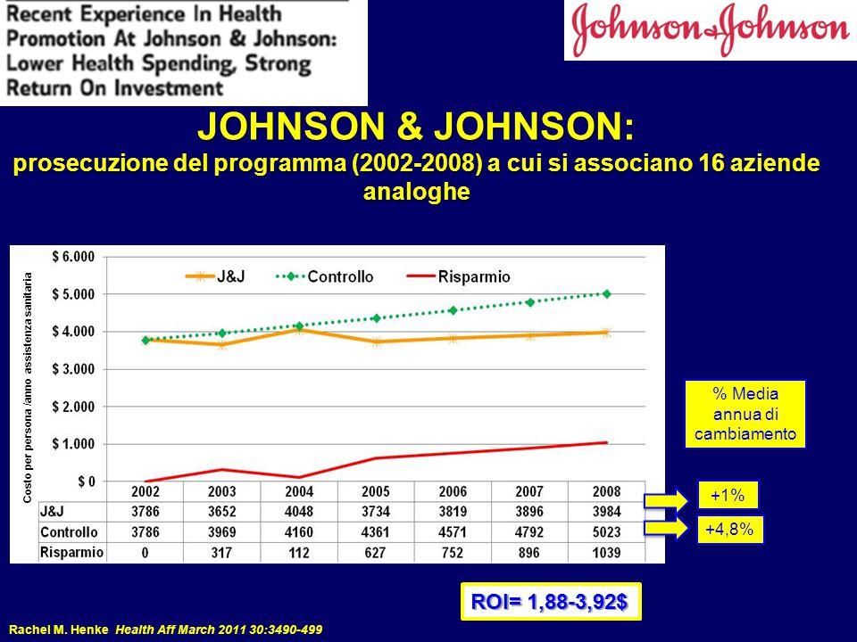 Rachel M. Henke Health Aff March 2011 30:3490-499 JOHNSON & JOHNSON: prosecuzione del programma (2002-2008) a cui si associano 16 aziende analoghe % M