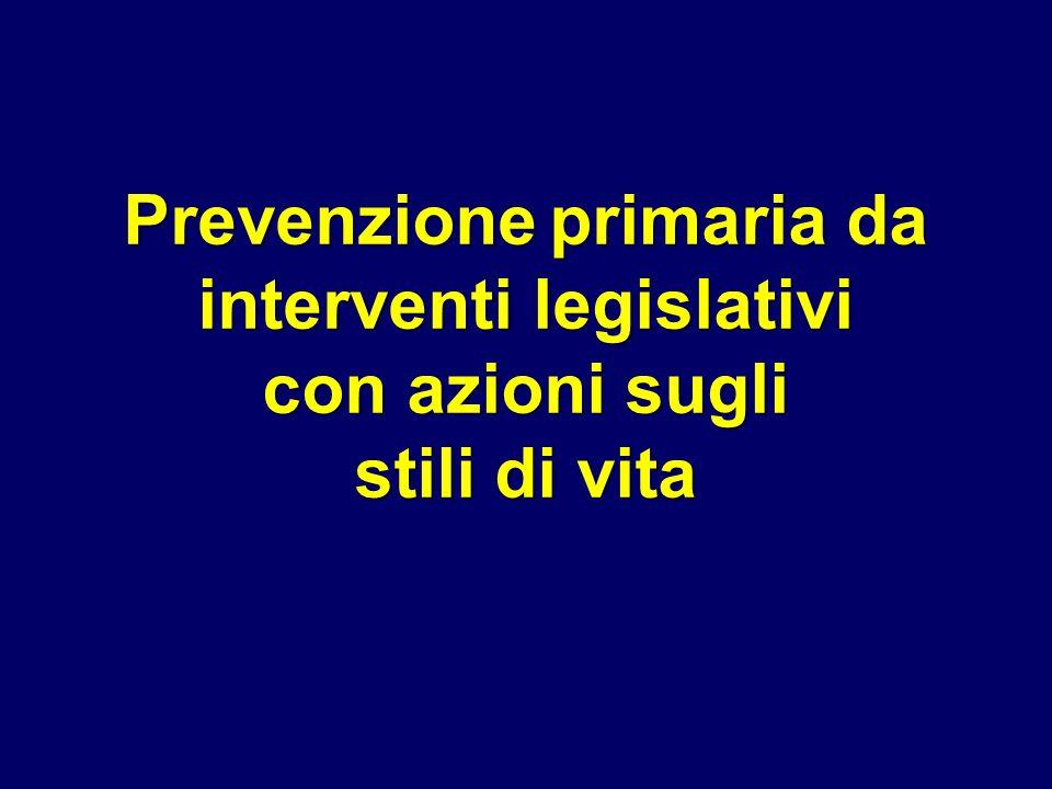 Prevenzioneprimaria da interventi legislativi Prevenzione primaria da interventi legislativi con azioni sugli stili di vita