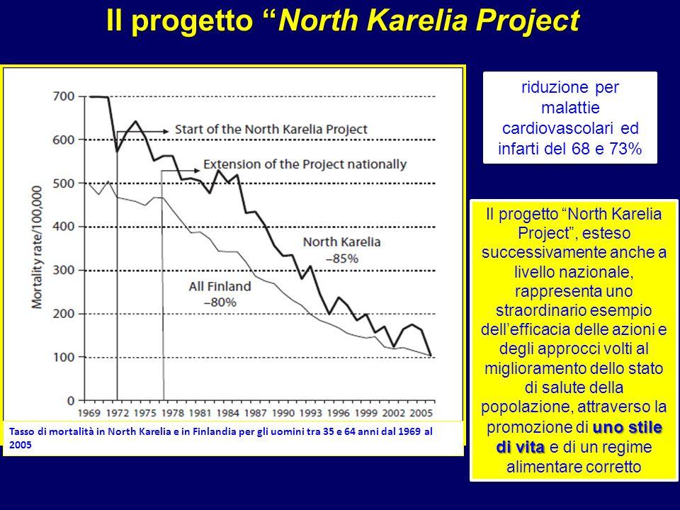 """Tasso di mortalità in North Karelia e in Finlandia per gli uomini tra 35 e 64 anni dal 1969 al 2005 Il progetto """"North Karelia Project uno stile di vi"""