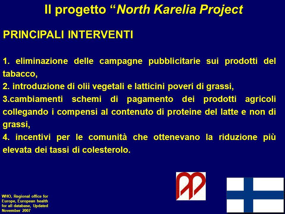 1. eliminazione delle campagne pubblicitarie sui prodotti del tabacco, 2. introduzione di olii vegetali e latticini poveri di grassi, 3.cambiamenti sc