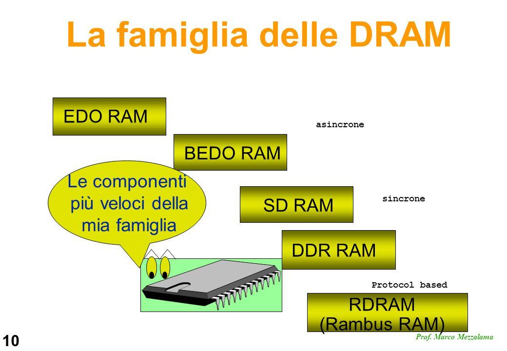 10 Prof. Marco Mezzalama La famiglia delle DRAM EDO RAM BEDO RAM SD RAM RDRAM (Rambus RAM) Le componenti più veloci della mia famiglia asincrone sincr