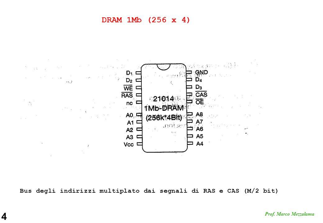 4 Prof. Marco Mezzalama Bus degli indirizzi multiplato dai segnali di RAS e CAS (M/2 bit) DRAM 1Mb (256 x 4)