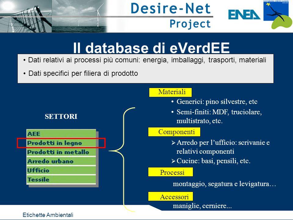 Etichette Ambientali Materiali Generici: pino silvestre, etc Semi-finiti: MDF, truciolare, multistrato, etc.