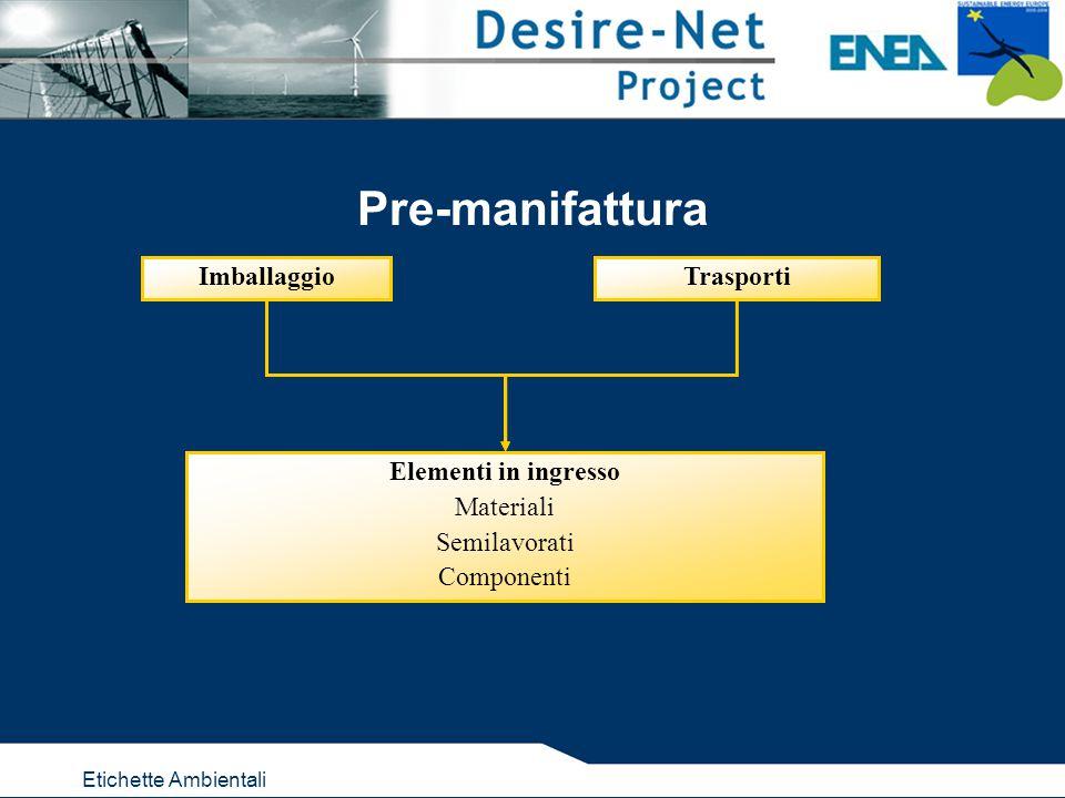 Etichette Ambientali Pre-manifattura Elementi in ingresso Materiali Semilavorati Componenti TrasportiImballaggio