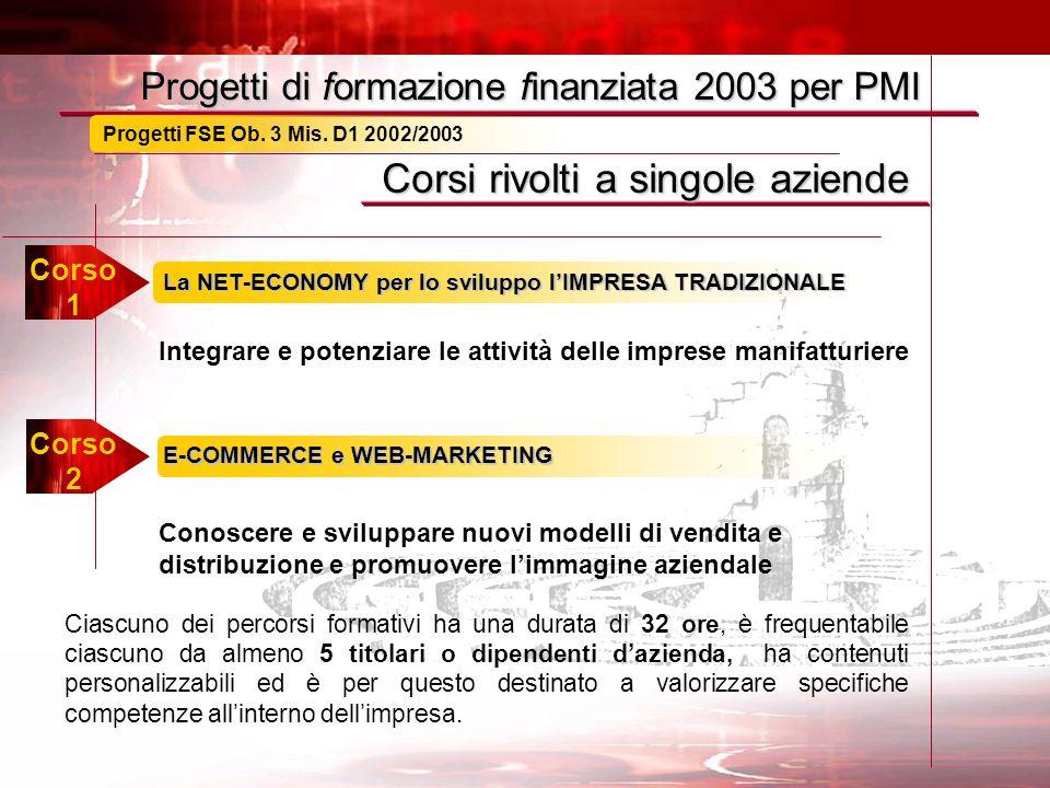 Progetti FSE Ob. 3 Mis. D1 2002/2003 Corsi rivolti a singole aziende La NET-ECONOMY per lo sviluppo l'IMPRESA TRADIZIONALE Integrare e potenziare le a