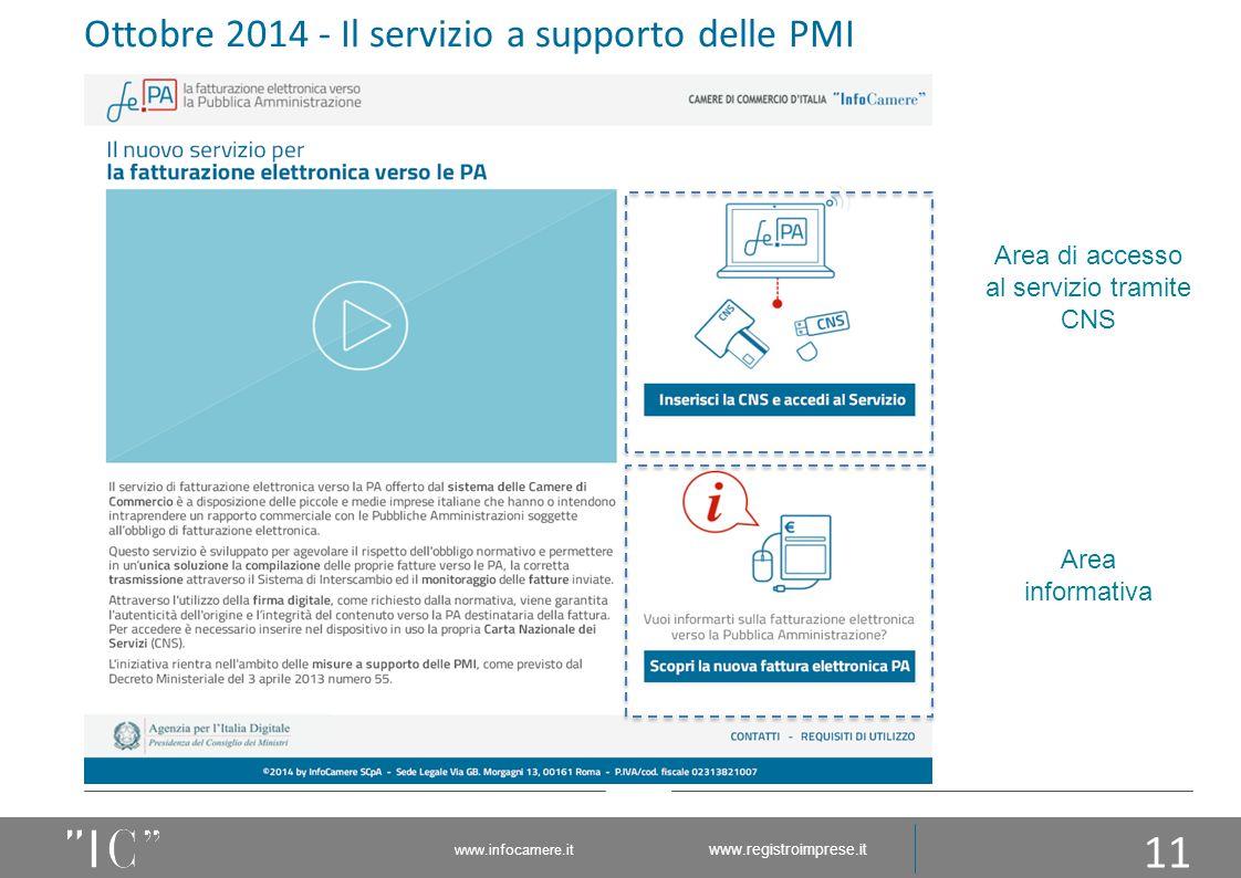www.infocamere.it www.registroimprese.it Area informativa Area di accesso al servizio tramite CNS 11 Ottobre 2014 - Il servizio a supporto delle PMI