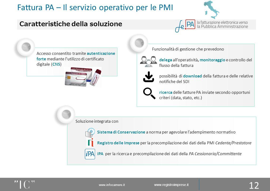 www.infocamere.it www.registroimprese.it Caratteristiche della soluzione Fattura PA – Il servizio operativo per le PMI Accesso consentito tramite aute